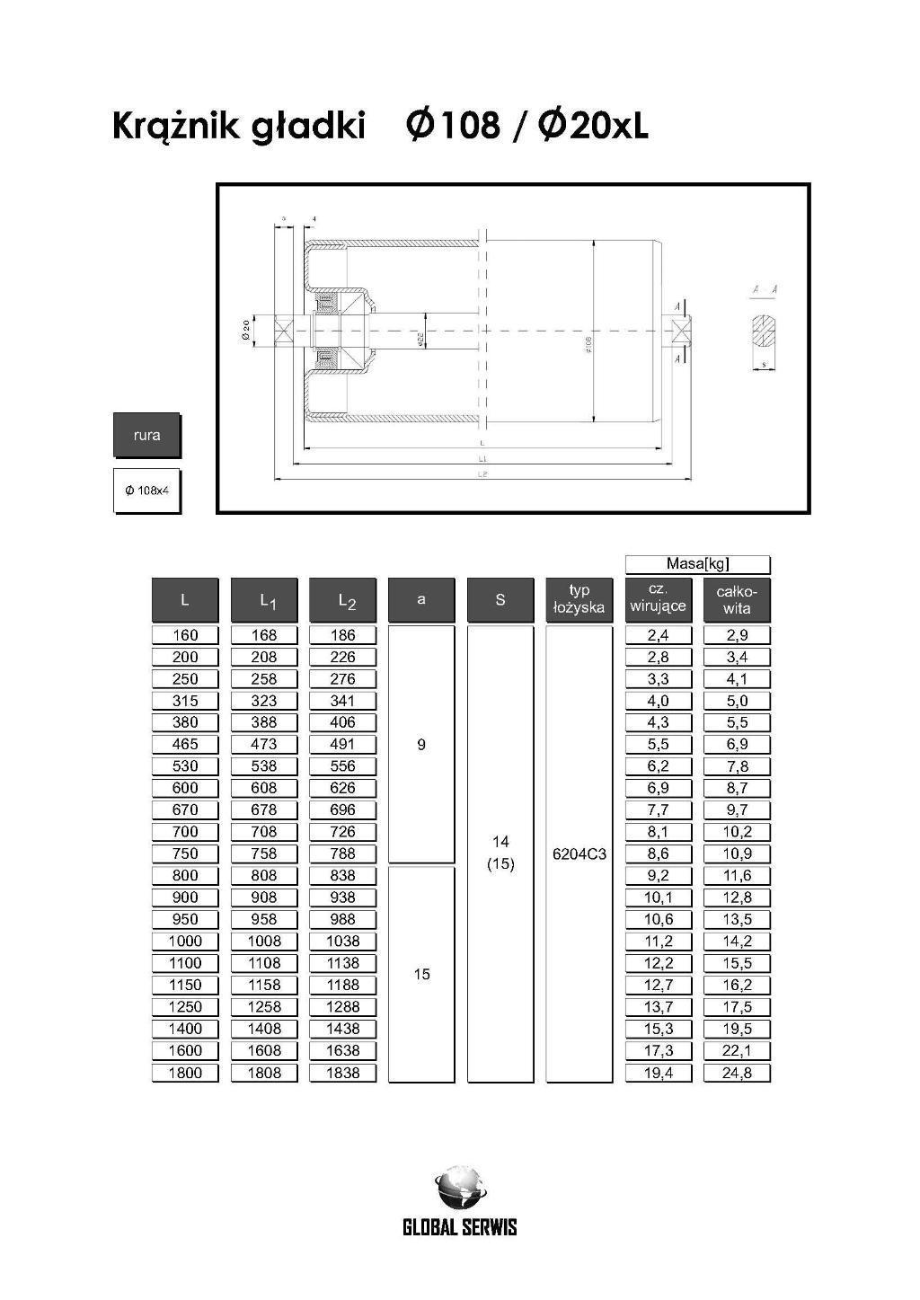 Krążnik Gładki 108 20xL