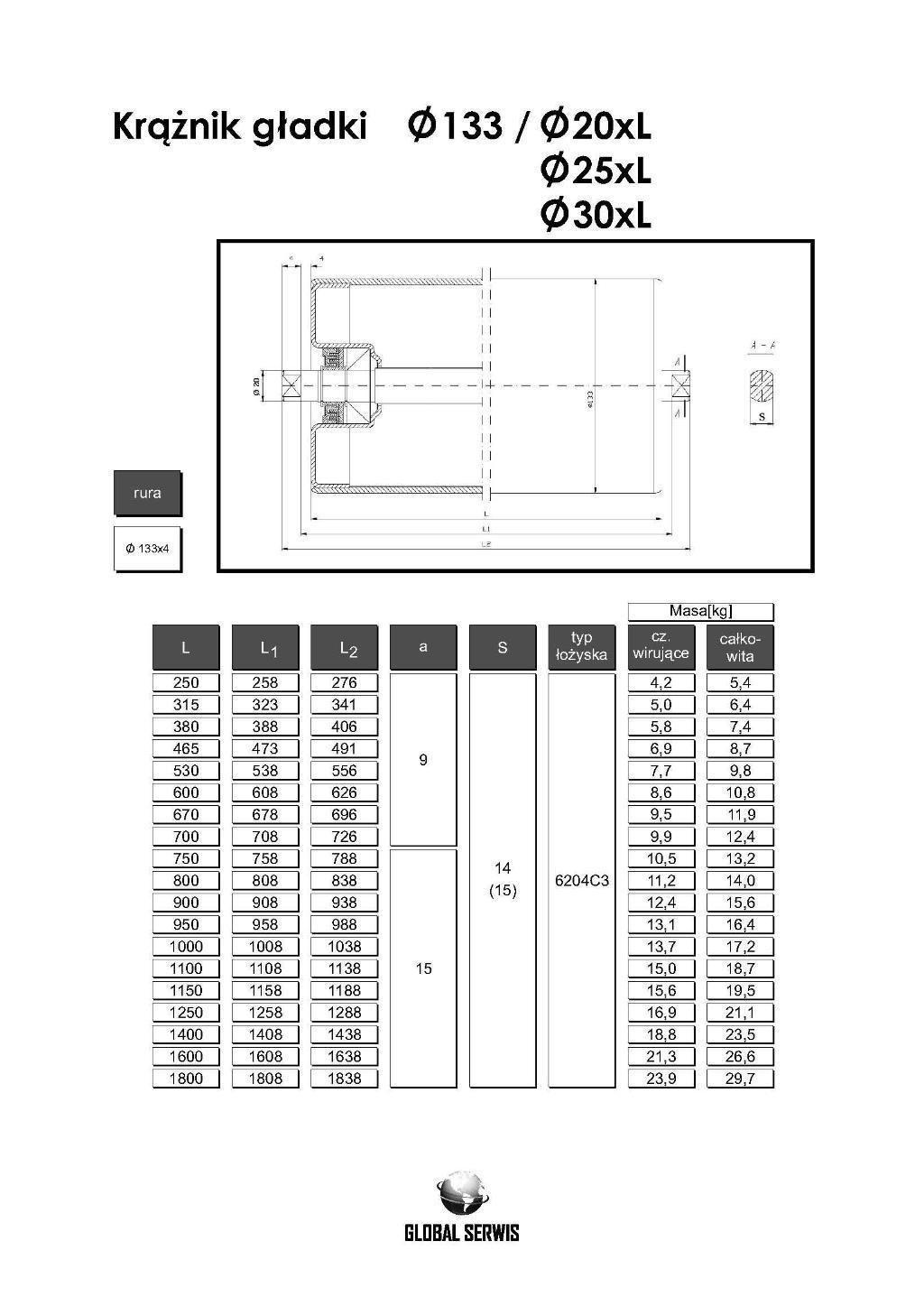 Krążnik Gładki 133 20xL