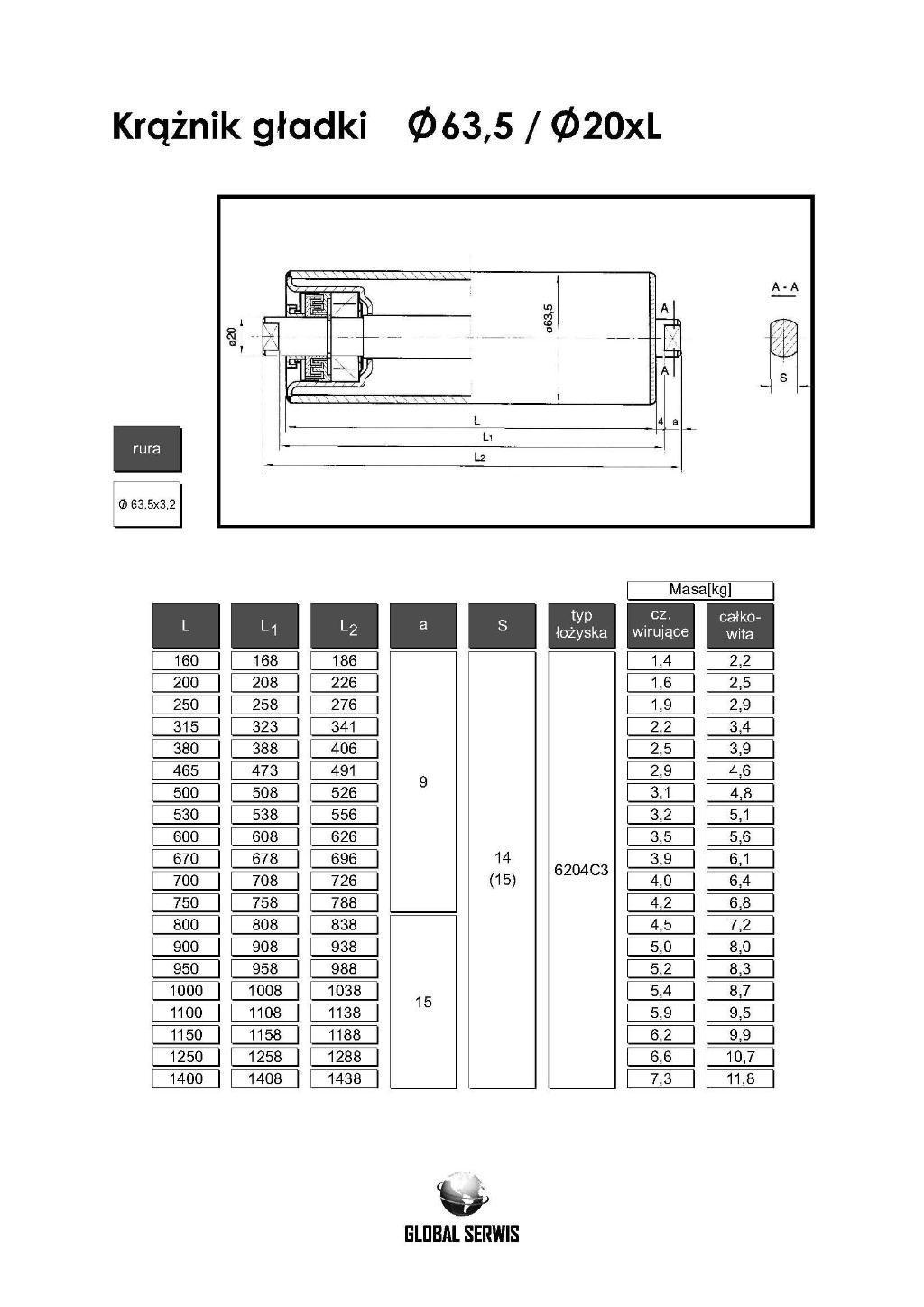 Krążnik Gładki 63,5 20xL